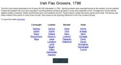 Flaxgrowers Of Ireland, 1796